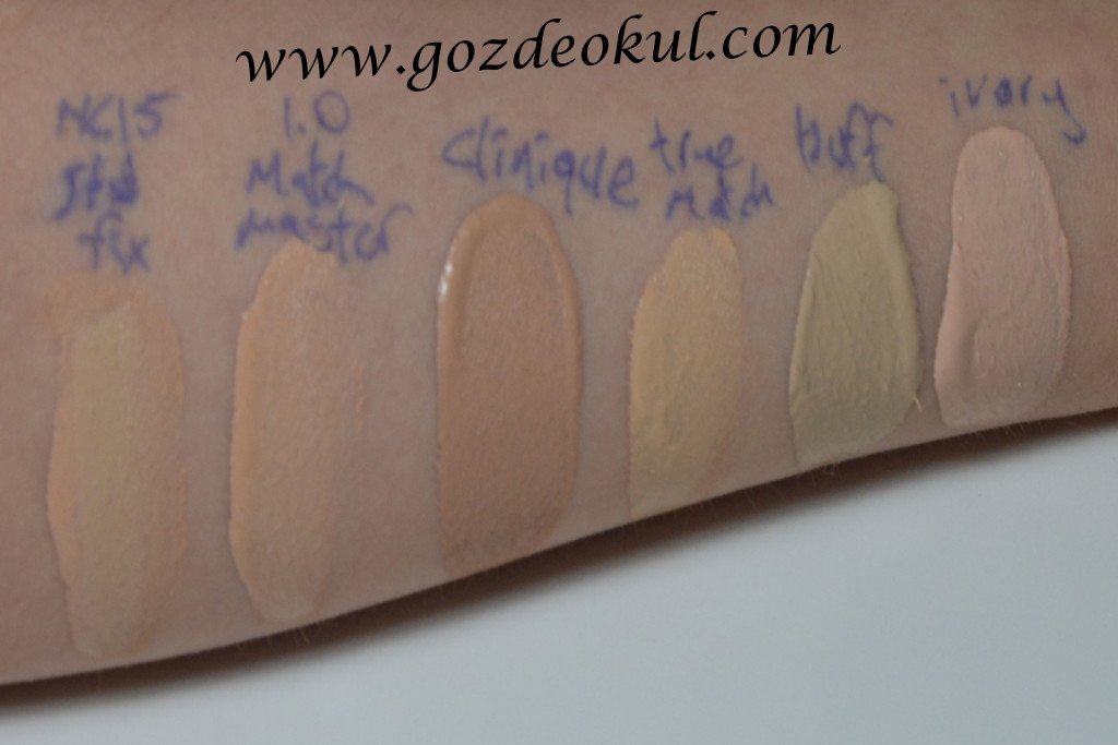 Mac Foundation Color Match How To Find Your Foundation